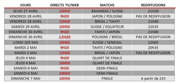 Coupe du Monde de Beach Soccer, du 27 Avril au 07 mai sur TNTV !