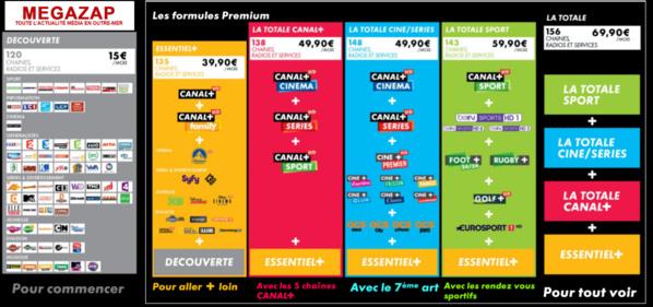 Pour ses 25 ans, Canal+ Réunion lance de nouvelles Offres