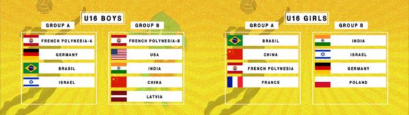 Le Championnat du monde scolaire de beach volley 2017 sur TNTV !
