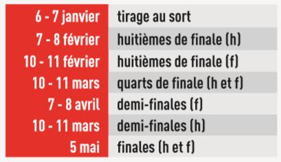 Les coupes de France féminine et masculine de handball sur la chaine L'Équipe