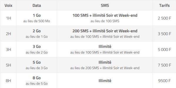Nouvelle-Calédonie: Plus d'internet mobile et plus de SMS sans supplément de prix chez Mobilis