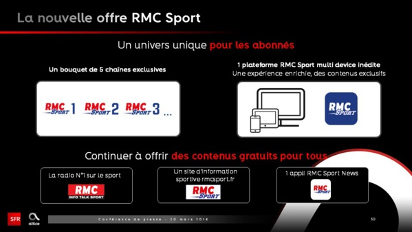 Les chaînes SFR Sport changent de nom et deviennent RMC Sport