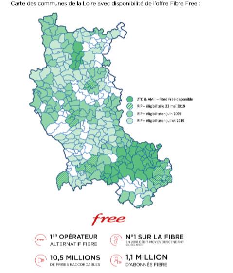 La Fibre Free désormais disponible sur le RIP de la Loire