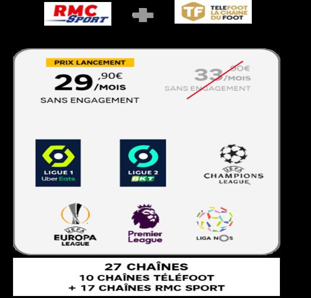 Antilles-Guyane: TELEFOOT la chaîne désormais disponible dans les Offres TV de SFR