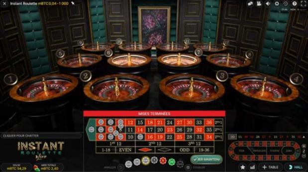 La roulette, un grand classique du casino