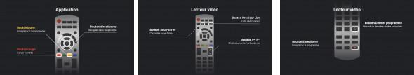Molotov devient source TV sur les téléviseurs Panasonic