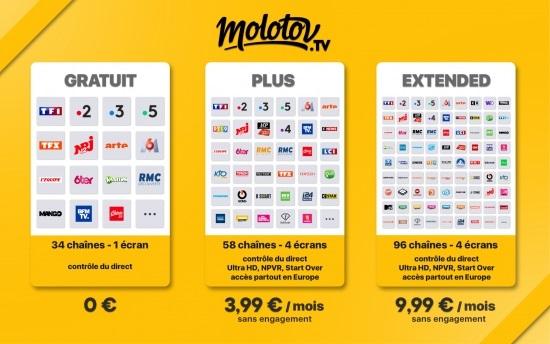 Molotov lance la VOD gratuite en France