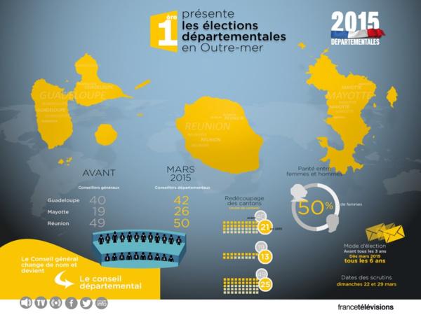 Carte Dynamique: 1ère présente les élections départementales 2015 en Outre-mer