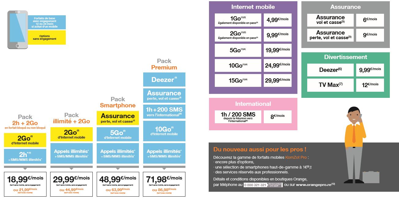 Mobile: Orange Réunion lance les forfaits KomZot