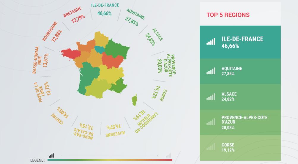 La 4G en France, où en est-on ?