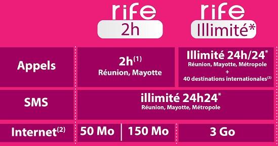 Bon Plan: L'offre mobile Rife Ilimité à 14,99€ / mois pendant 4 mois
