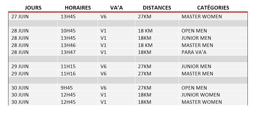 Les 1ers Championnats du Monde de Va'a Marathon en direct sur TNTV