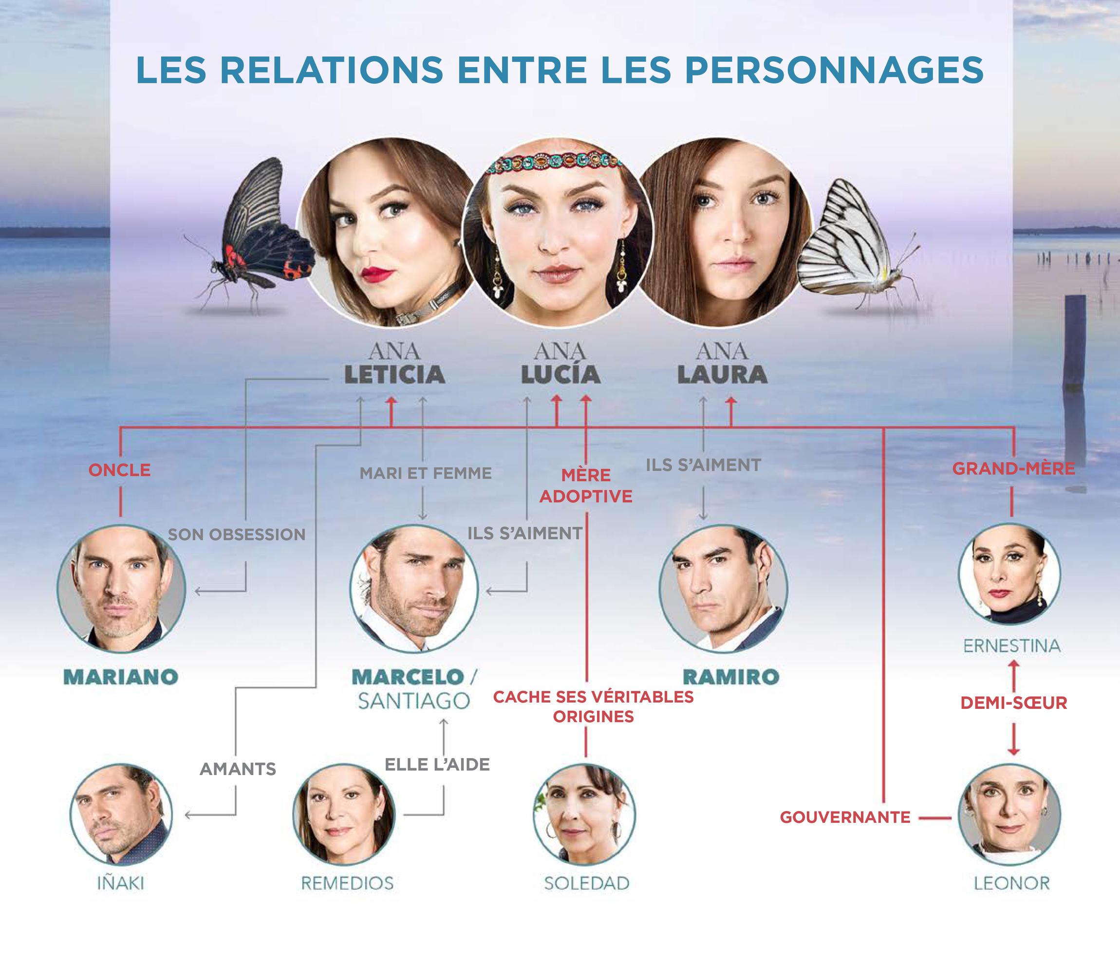 """""""Les trois visages d'Ana"""", la nouvelle télénovela des chaînes 1ère"""