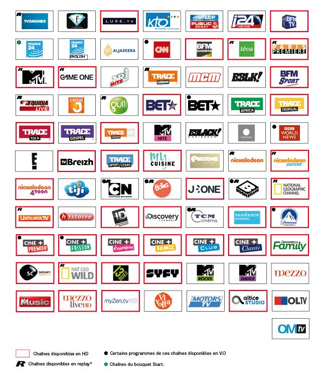 Antilles-Guyane: Altice Studio, la nouvelle chaîne cinéma premium débarque dans l'offre TV de SFR