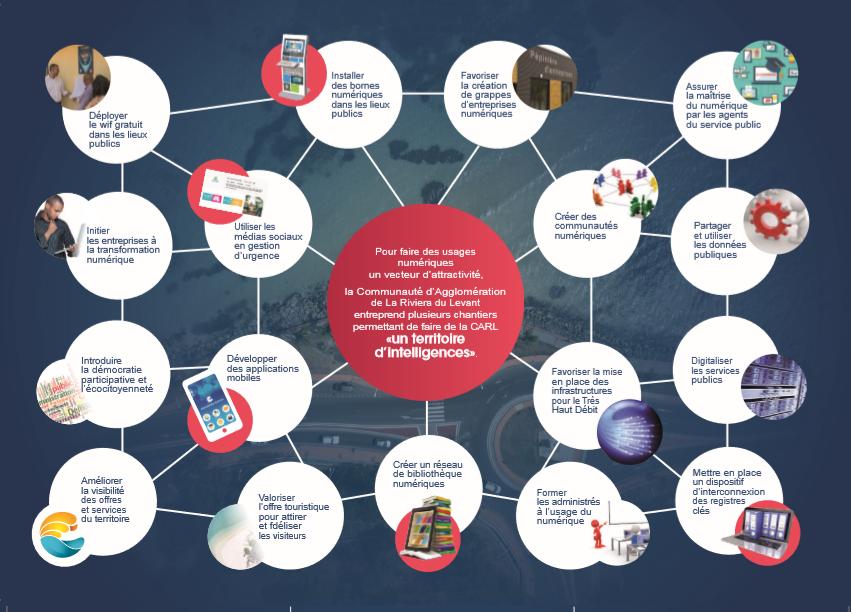 Guadeloupe: la Communauté d'Agglomération de la Riviera du Levant (CARL) en lice pour le label national « Territoire Internet »