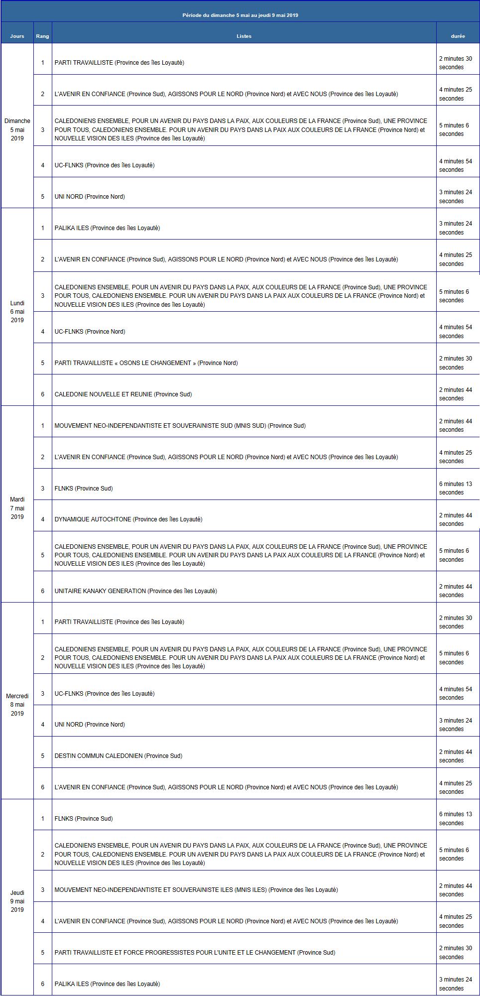 Élection des membres du congrès et des assemblées de province en Nouvelle-Calédonie: Le CSA fixe les règles !