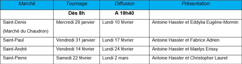 #NoutCommune Au marché : débats citoyens avec Antoine Hassler à suivre à partir du 10 février sur Antenne Réunion