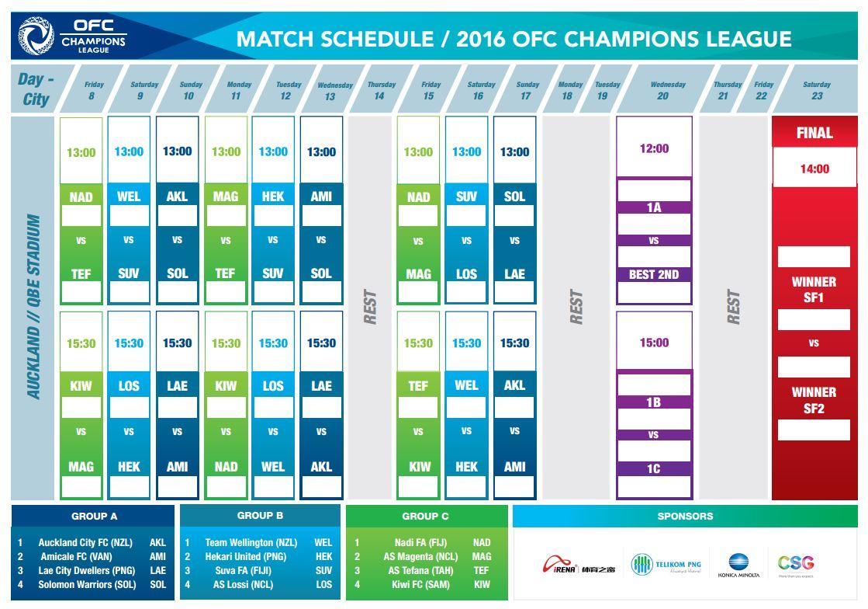 Calendrier des matchs avec horaires de Nouvelle-Zélande