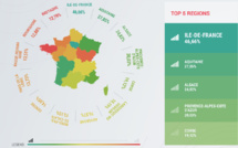 Infographie 4G: l'usage en France et dans le monde