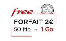 COVID-19 : Free offre 20x fois plus de données 4G à ses abonnés mobiles 0€ et 2€